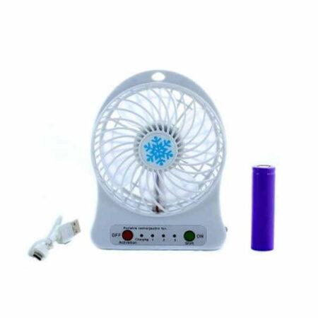 2437448875_ventilyator-fan-s